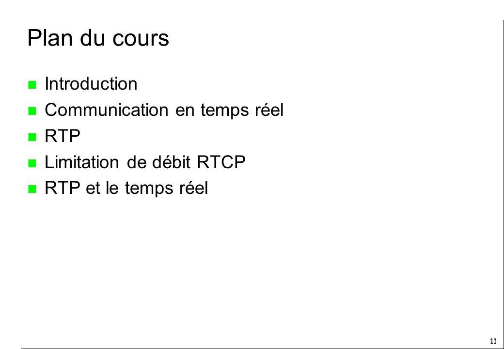 11 Plan du cours n Introduction n Communication en temps réel n RTP n Limitation de débit RTCP n RTP et le temps réel