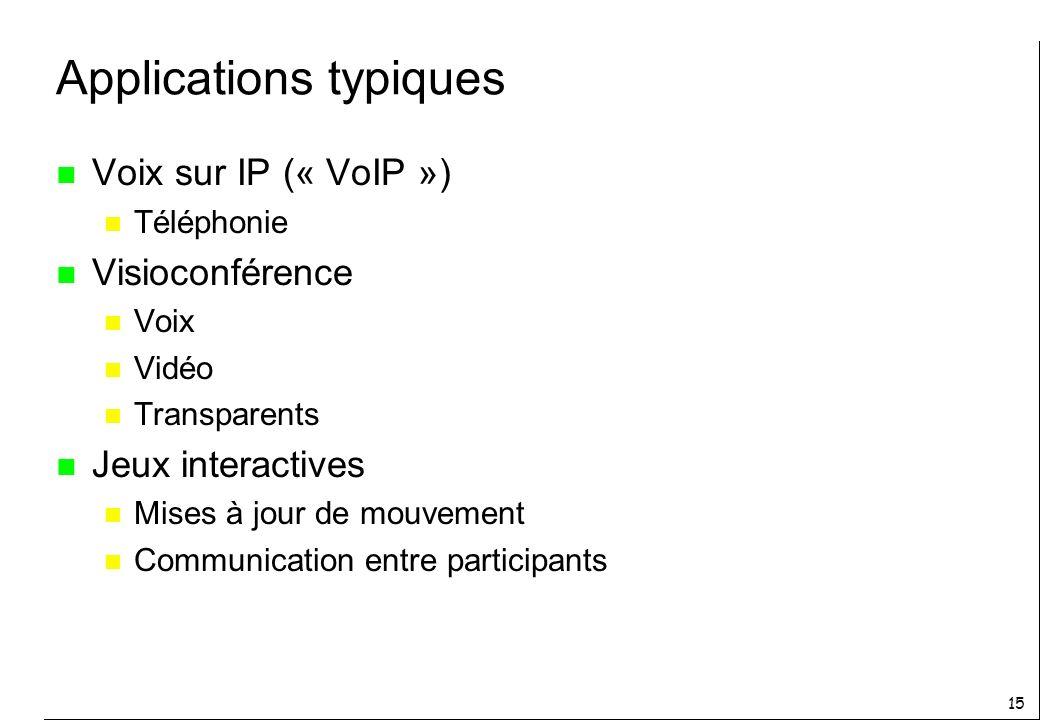 15 Applications typiques n Voix sur IP (« VoIP ») n Téléphonie n Visioconférence n Voix n Vidéo n Transparents n Jeux interactives n Mises à jour de mouvement n Communication entre participants