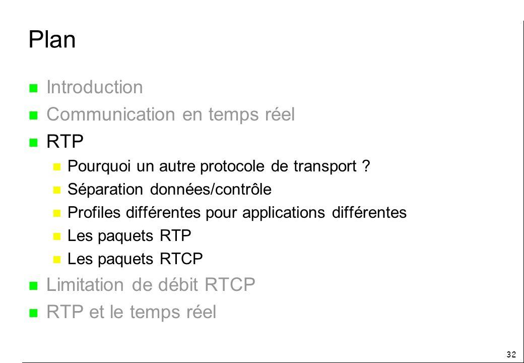 32 Plan n Introduction n Communication en temps réel n RTP n Pourquoi un autre protocole de transport .