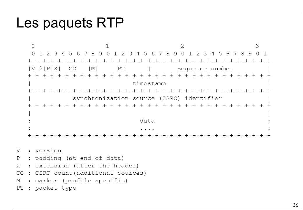 36 Les paquets RTP 0 1 2 3 0 1 2 3 4 5 6 7 8 9 0 1 2 3 4 5 6 7 8 9 0 1 2 3 4 5 6 7 8 9 0 1 +-+-+-+-+-+-+-+-+-+-+-+-+-+-+-+-+-+-+-+-+-+-+-+-+-+-+-+-+-+-+-+-+ |V=2|P|X| CC |M| PT | sequence number | +-+-+-+-+-+-+-+-+-+-+-+-+-+-+-+-+-+-+-+-+-+-+-+-+-+-+-+-+-+-+-+-+ | timestamp | +-+-+-+-+-+-+-+-+-+-+-+-+-+-+-+-+-+-+-+-+-+-+-+-+-+-+-+-+-+-+-+-+ | synchronization source (SSRC) identifier | +-+-+-+-+-+-+-+-+-+-+-+-+-+-+-+-+-+-+-+-+-+-+-+-+-+-+-+-+-+-+-+-+ | | : data : :....