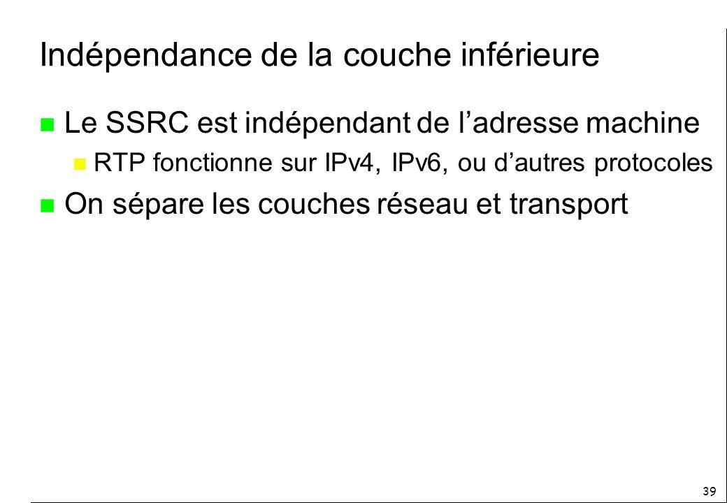 39 Indépendance de la couche inférieure n Le SSRC est indépendant de ladresse machine n RTP fonctionne sur IPv4, IPv6, ou dautres protocoles n On sépare les couches réseau et transport