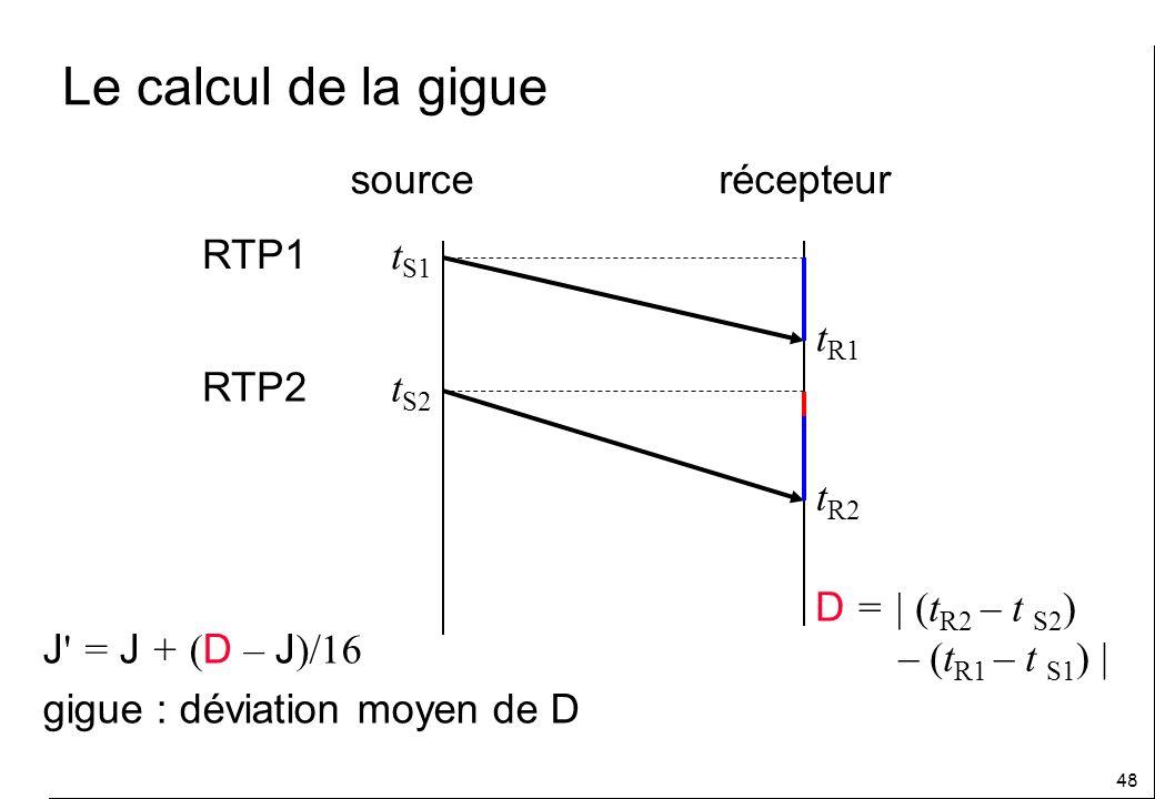 48 Le calcul de la gigue sourcerécepteur t S1 t S2 t R1 t R2 D = | (t R2 – t S2 ) – (t R1 – t S1 ) | J = J + ( D – J )/16 gigue : déviation moyen de D RTP1 RTP2