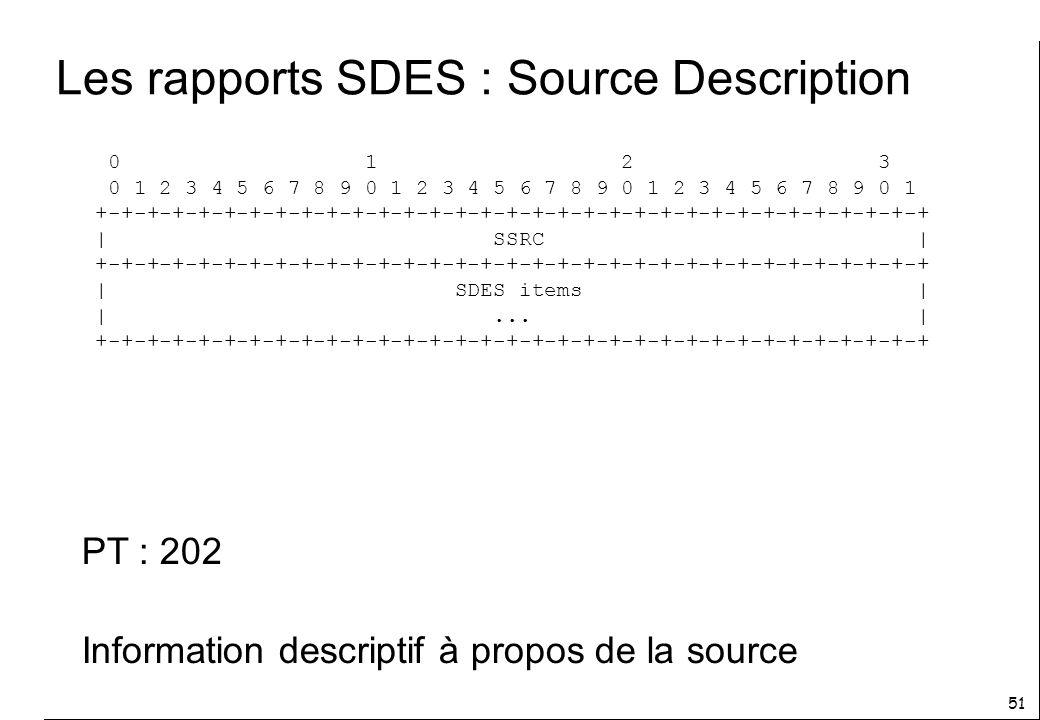 51 Les rapports SDES : Source Description 0 1 2 3 0 1 2 3 4 5 6 7 8 9 0 1 2 3 4 5 6 7 8 9 0 1 2 3 4 5 6 7 8 9 0 1 +-+-+-+-+-+-+-+-+-+-+-+-+-+-+-+-+-+-+-+-+-+-+-+-+-+-+-+-+-+-+-+-+ | SSRC | +-+-+-+-+-+-+-+-+-+-+-+-+-+-+-+-+-+-+-+-+-+-+-+-+-+-+-+-+-+-+-+-+ | SDES items | |...