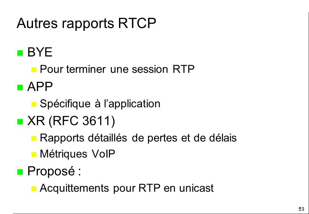 53 Autres rapports RTCP n BYE n Pour terminer une session RTP n APP n Spécifique à lapplication n XR (RFC 3611) n Rapports détaillés de pertes et de délais n Métriques VoIP n Proposé : n Acquittements pour RTP en unicast