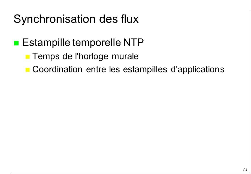 61 Synchronisation des flux n Estampille temporelle NTP n Temps de lhorloge murale n Coordination entre les estampilles dapplications