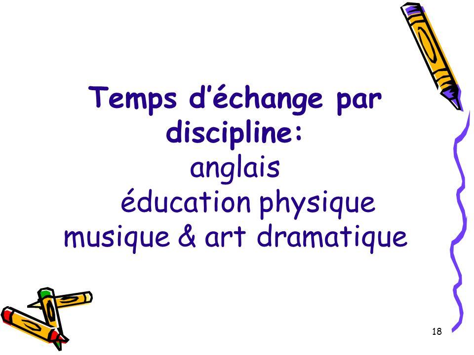 Temps déchange par discipline: anglais éducation physique musique & art dramatique 18