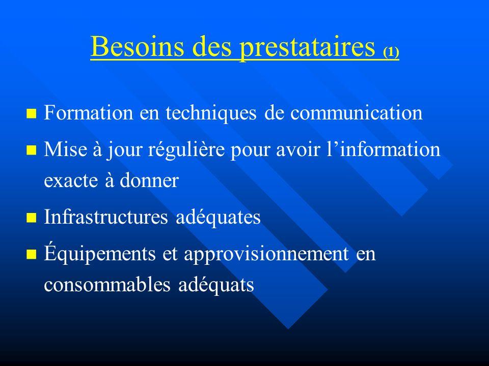 Besoins des prestataires (1) Formation en techniques de communication Mise à jour régulière pour avoir linformation exacte à donner Infrastructures adéquates Équipements et approvisionnement en consommables adéquats