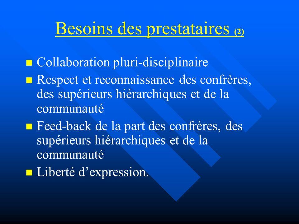Besoins des prestataires (2) Collaboration pluri-disciplinaire Respect et reconnaissance des confrères, des supérieurs hiérarchiques et de la communauté Feed-back de la part des confrères, des supérieurs hiérarchiques et de la communauté Liberté dexpression.