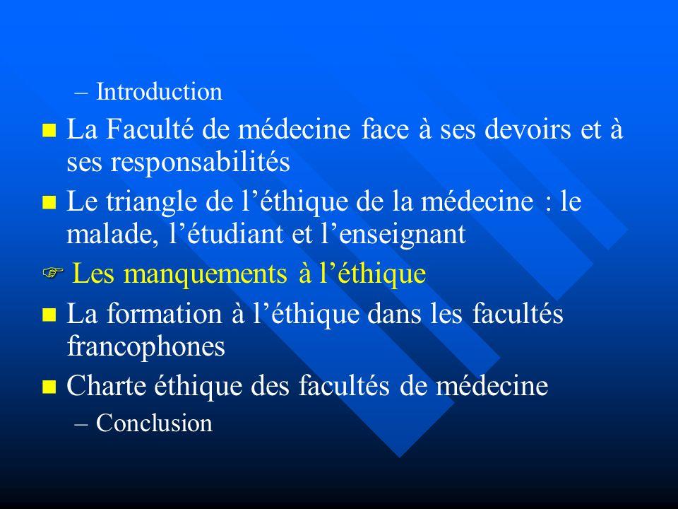 – –Introduction La Faculté de médecine face à ses devoirs et à ses responsabilités Le triangle de léthique de la médecine : le malade, létudiant et lenseignant Les manquements à léthique La formation à léthique dans les facultés francophones Charte éthique des facultés de médecine – –Conclusion