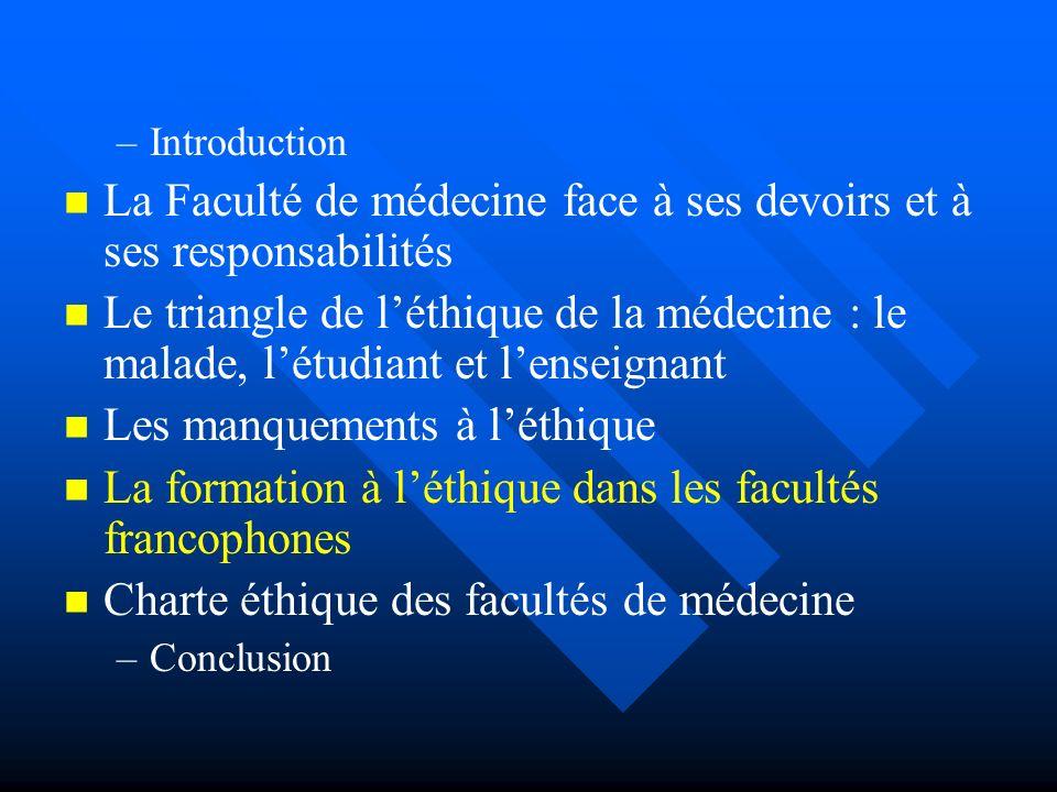 – –Introduction La Faculté de médecine face à ses devoirs et à ses responsabilités Le triangle de léthique de la médecine : le malade, létudiant et le