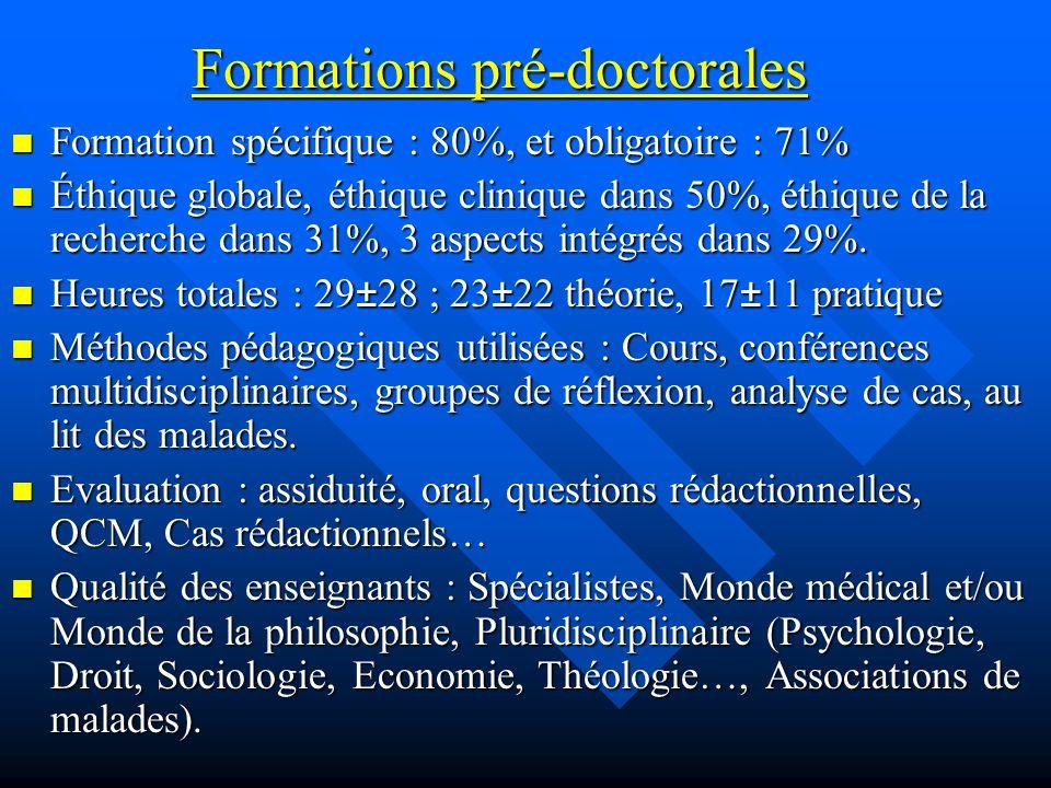 Formations pré-doctorales Formation spécifique : 80%, et obligatoire : 71% Formation spécifique : 80%, et obligatoire : 71% Éthique globale, éthique clinique dans 50%, éthique de la recherche dans 31%, 3 aspects intégrés dans 29%.