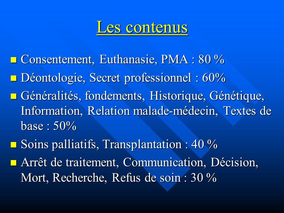 Les contenus Consentement, Euthanasie, PMA : 80 % Consentement, Euthanasie, PMA : 80 % Déontologie, Secret professionnel : 60% Déontologie, Secret professionnel : 60% Généralités, fondements, Historique, Génétique, Information, Relation malade-médecin, Textes de base : 50% Généralités, fondements, Historique, Génétique, Information, Relation malade-médecin, Textes de base : 50% Soins palliatifs, Transplantation : 40 % Soins palliatifs, Transplantation : 40 % Arrêt de traitement, Communication, Décision, Mort, Recherche, Refus de soin : 30 % Arrêt de traitement, Communication, Décision, Mort, Recherche, Refus de soin : 30 %