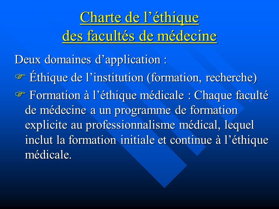 Charte de léthique des facultés de médecine Deux domaines dapplication : Éthique de linstitution (formation, recherche) Éthique de linstitution (forma