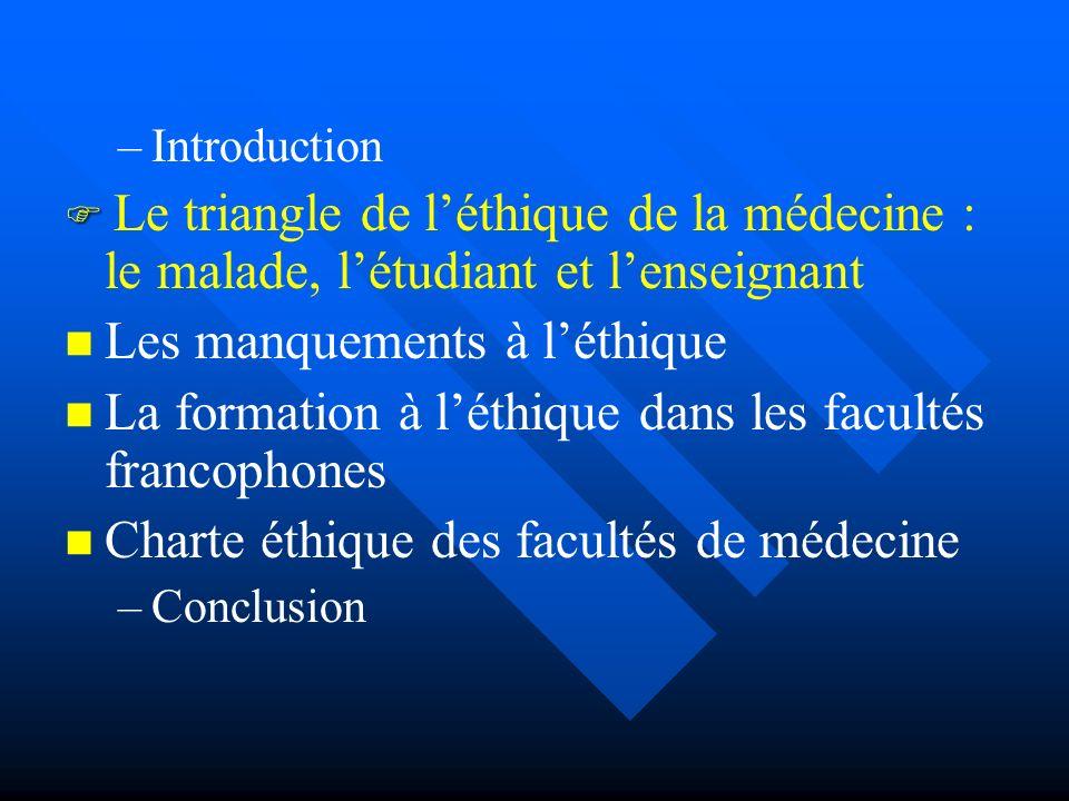 – –Introduction Le triangle de léthique de la médecine : le malade, létudiant et lenseignant Les manquements à léthique La formation à léthique dans les facultés francophones Charte éthique des facultés de médecine – –Conclusion