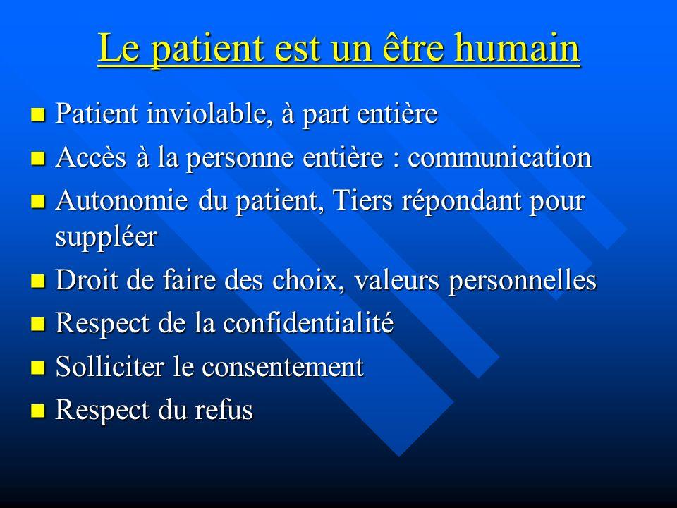 Le patient est un être humain Patient inviolable, à part entière Patient inviolable, à part entière Accès à la personne entière : communication Accès