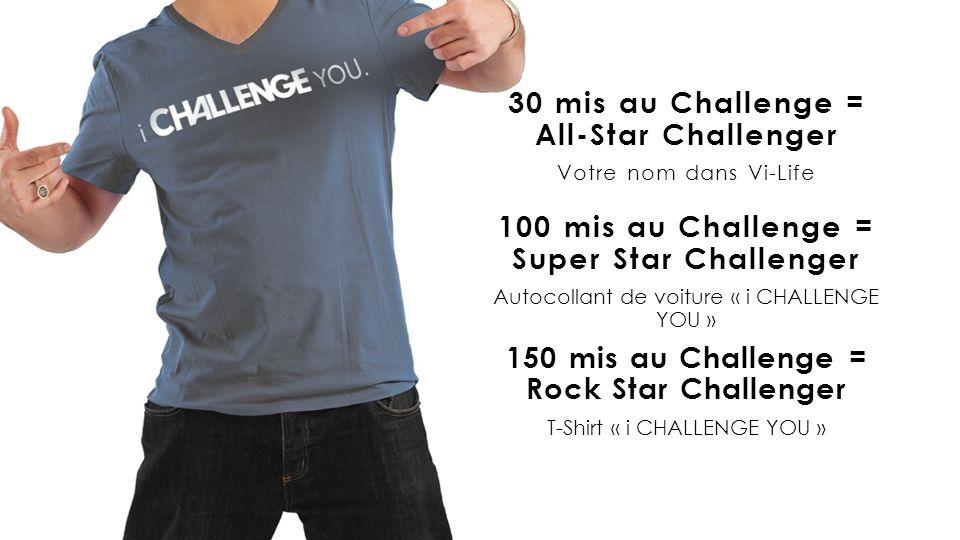 30 mis au Challenge = All-Star Challenger Votre nom dans Vi-Life 100 mis au Challenge = Super Star Challenger Autocollant de voiture « i CHALLENGE YOU » 150 mis au Challenge = Rock Star Challenger T-Shirt « i CHALLENGE YOU »