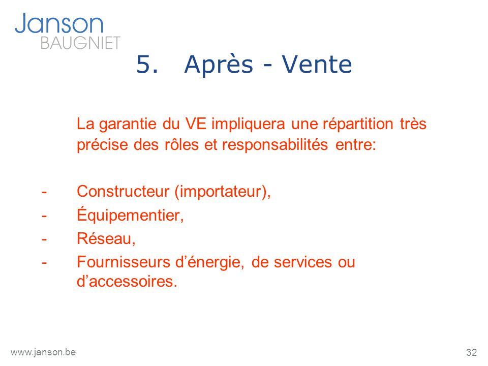 32 www.janson.be 5.Après - Vente La garantie du VE impliquera une répartition très précise des rôles et responsabilités entre: -Constructeur (importat