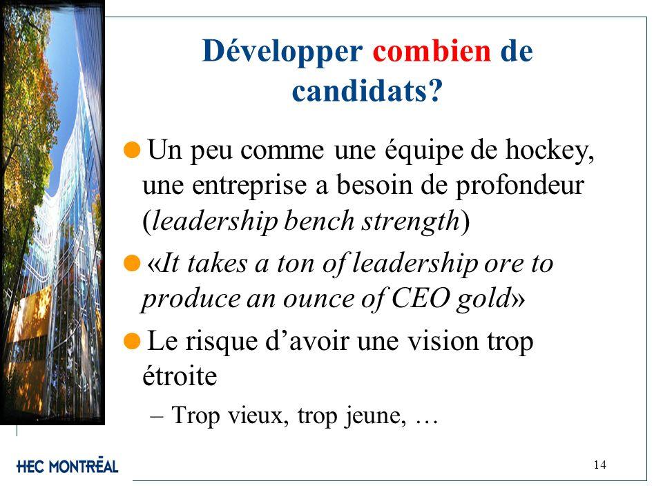 Développer combien de candidats? Un peu comme une équipe de hockey, une entreprise a besoin de profondeur (leadership bench strength) «It takes a ton