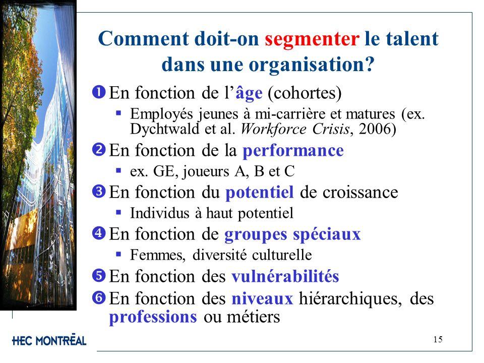15 Comment doit-on segmenter le talent dans une organisation? En fonction de lâge (cohortes) Employés jeunes à mi-carrière et matures (ex. Dychtwald e