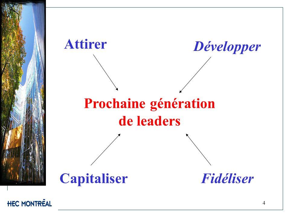 4 Prochaine génération de leaders Attirer FidéliserCapitaliser Développer