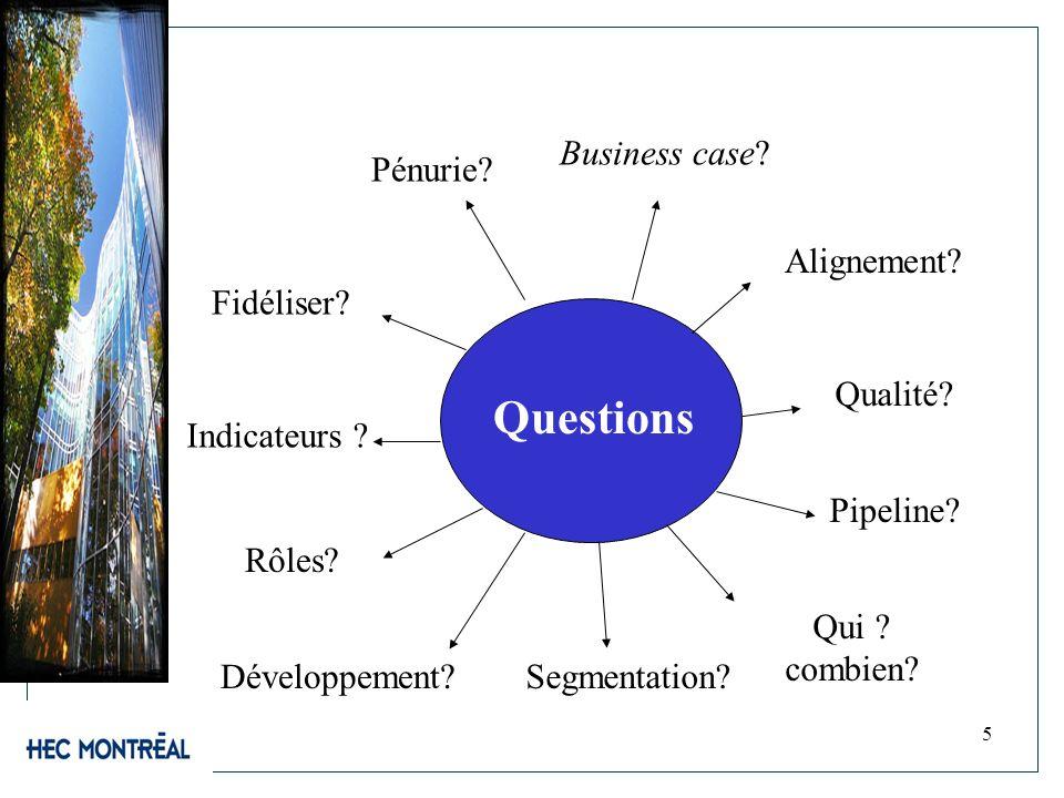 5 Questions Pénurie? Segmentation? Alignement? Pipeline? Qui ? combien? Qualité? Business case? Indicateurs ? Fidéliser? Rôles? Développement?