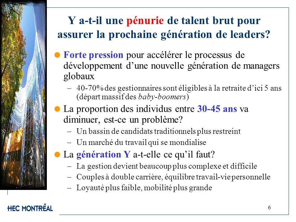 6 Y a-t-il une pénurie de talent brut pour assurer la prochaine génération de leaders? Forte pression pour accélérer le processus de développement dun