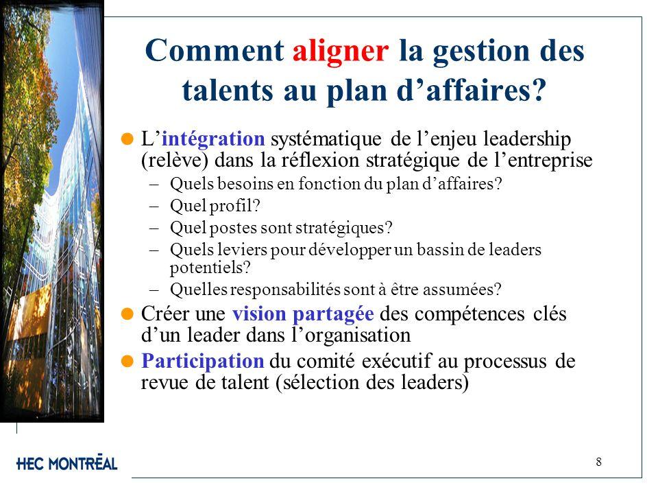 8 Comment aligner la gestion des talents au plan daffaires? Lintégration systématique de lenjeu leadership (relève) dans la réflexion stratégique de l