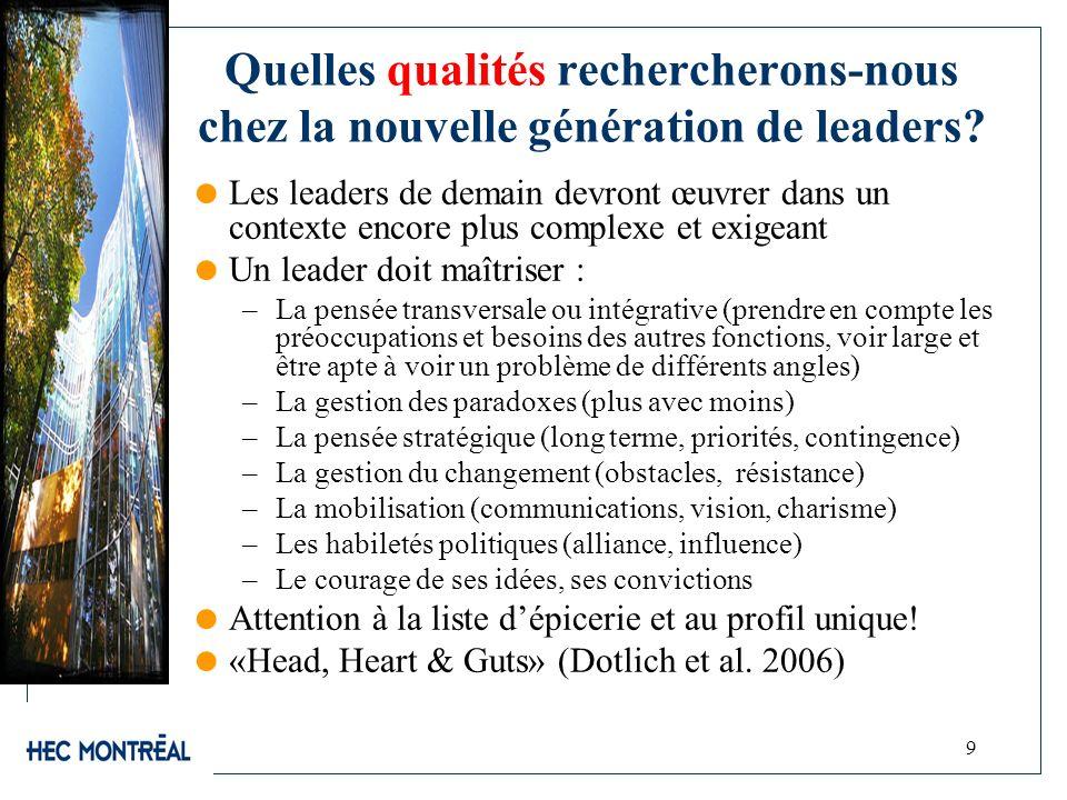 9 Quelles qualités rechercherons-nous chez la nouvelle génération de leaders? Les leaders de demain devront œuvrer dans un contexte encore plus comple