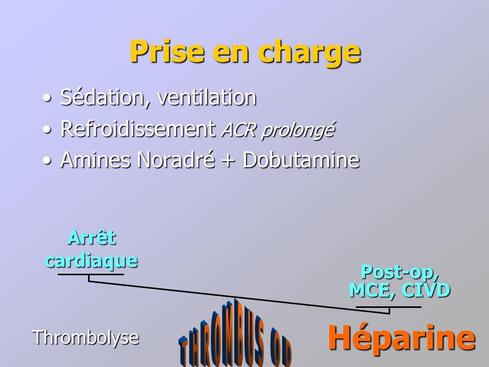 Prise en charge Sédation, ventilationSédation, ventilation Refroidissement ACR prolongéRefroidissement ACR prolongé Amines Noradré + DobutamineAmines
