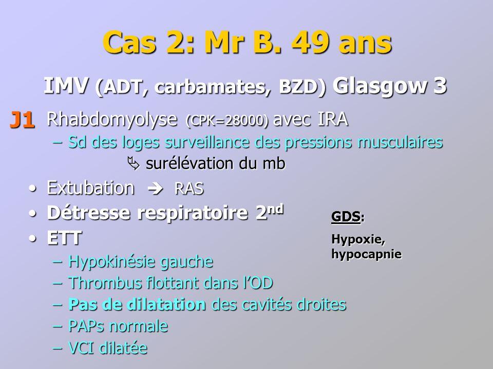 Cas 2: Mr B. 49 ans IMV (ADT, carbamates, BZD) Glasgow 3 Rhabdomyolyse (CPK=28000) avec IRA –Sd des loges surveillance des pressions musculaires surél