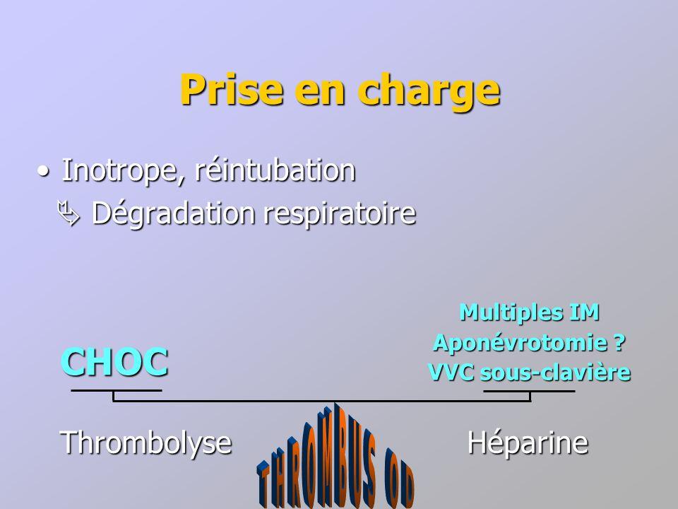 Prise en charge Inotrope, réintubationInotrope, réintubation Dégradation respiratoire Dégradation respiratoire Multiples IM Aponévrotomie ? VVC sous-c