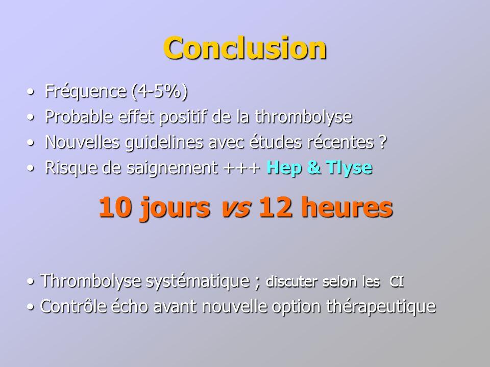 Conclusion Fréquence (4-5%)Fréquence (4-5%) Probable effet positif de la thrombolyseProbable effet positif de la thrombolyse Nouvelles guidelines avec