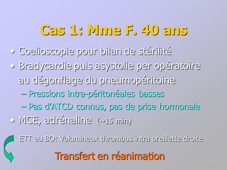 Cas 1: Mme F. 40 ans Coelioscopie pour bilan de stérilitéCoelioscopie pour bilan de stérilité Bradycardie puis asystolie per opératoireBradycardie pui