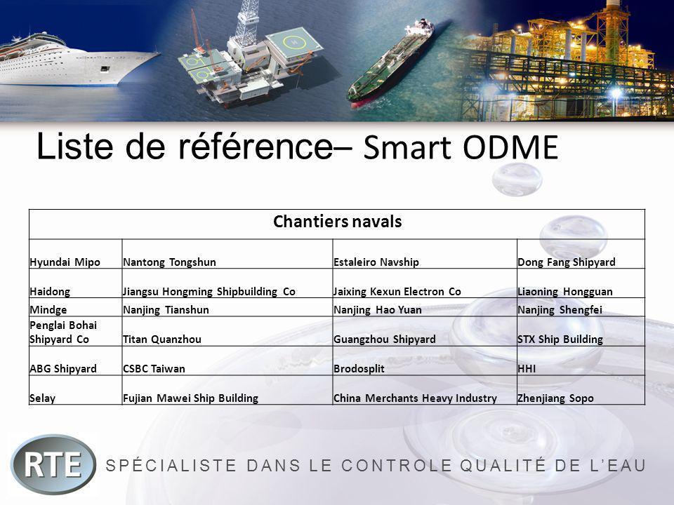 SPÉCIALISTE DANS LE CONTROLE QUALITÉ DE LEAU Liste de référence – Smart ODME Chantiers navals Hyundai MipoNantong TongshunEstaleiro NavshipDong Fang S