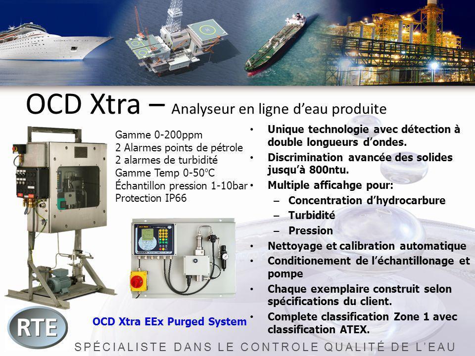 SPÉCIALISTE DANS LE CONTROLE QUALITÉ DE LEAU OCD Xtra – Analyseur en ligne deau produite Unique technologie avec détection à double longueurs dondes.