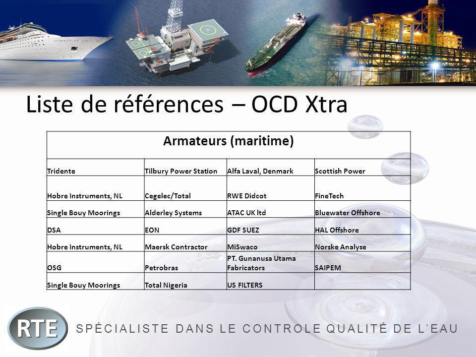 SPÉCIALISTE DANS LE CONTROLE QUALITÉ DE LEAU Liste de références – OCD Xtra Armateurs (maritime) TridenteTilbury Power StationAlfa Laval, DenmarkScott