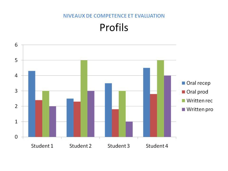 NIVEAUX DE COMPETENCE ET EVALUATION Profils