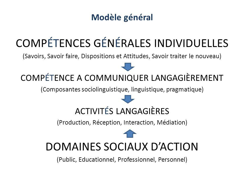 Modèle général COMPÉTENCES GÉNÉRALES INDIVIDUELLES (Savoirs, Savoir faire, Dispositions et Attitudes, Savoir traiter le nouveau) COMPÉTENCE A COMMUNIQ