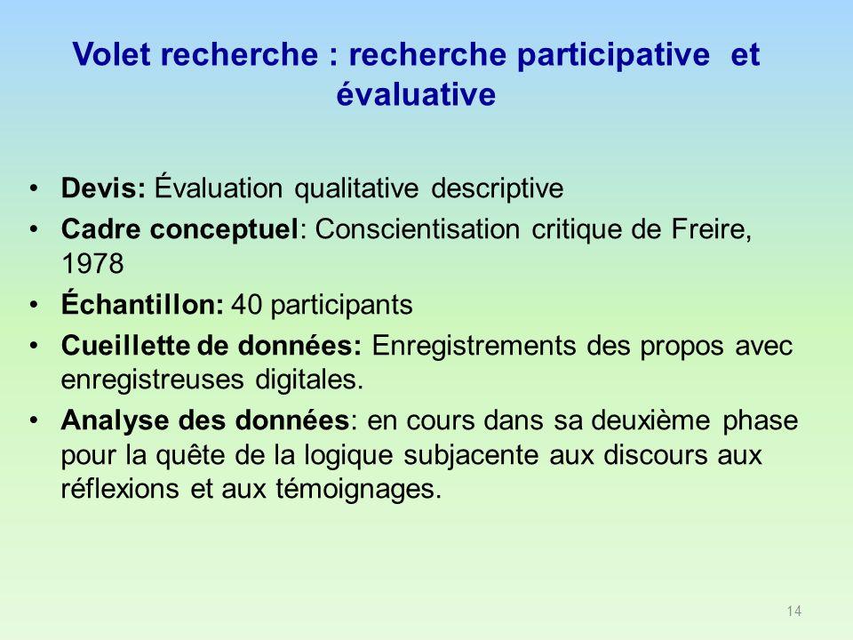 Volet recherche : recherche participative et évaluative Devis: Évaluation qualitative descriptive Cadre conceptuel: Conscientisation critique de Freir