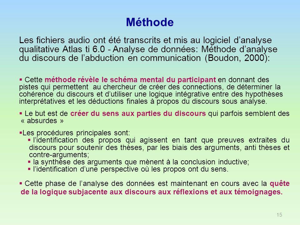 Méthode Les fichiers audio ont été transcrits et mis au logiciel danalyse qualitative Atlas ti 6.0 - Analyse de données: Méthode danalyse du discours
