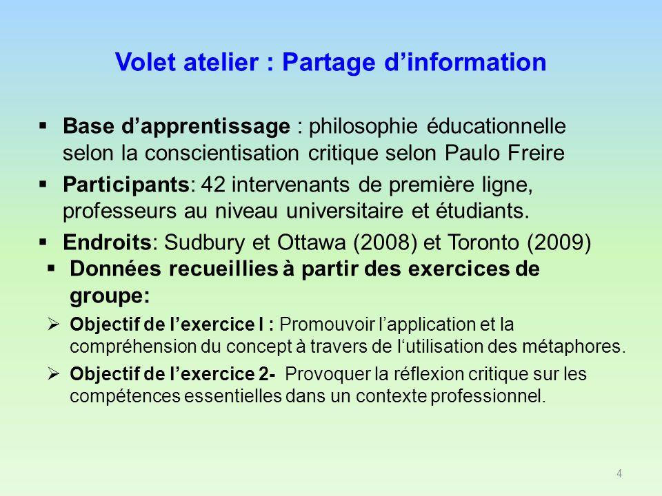 Volet atelier : Partage dinformation Base dapprentissage : philosophie éducationnelle selon la conscientisation critique selon Paulo Freire Participan