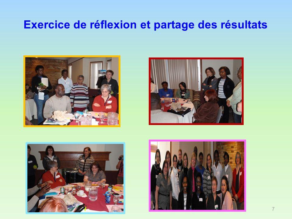 Exercice de réflexion et partage des résultats 7