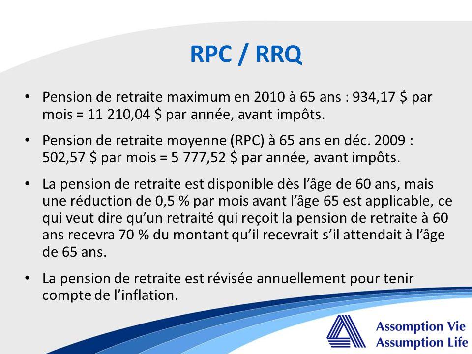 RPC / RRQ Pension de retraite maximum en 2010 à 65 ans : 934,17 $ par mois = 11 210,04 $ par année, avant impôts. Pension de retraite moyenne (RPC) à