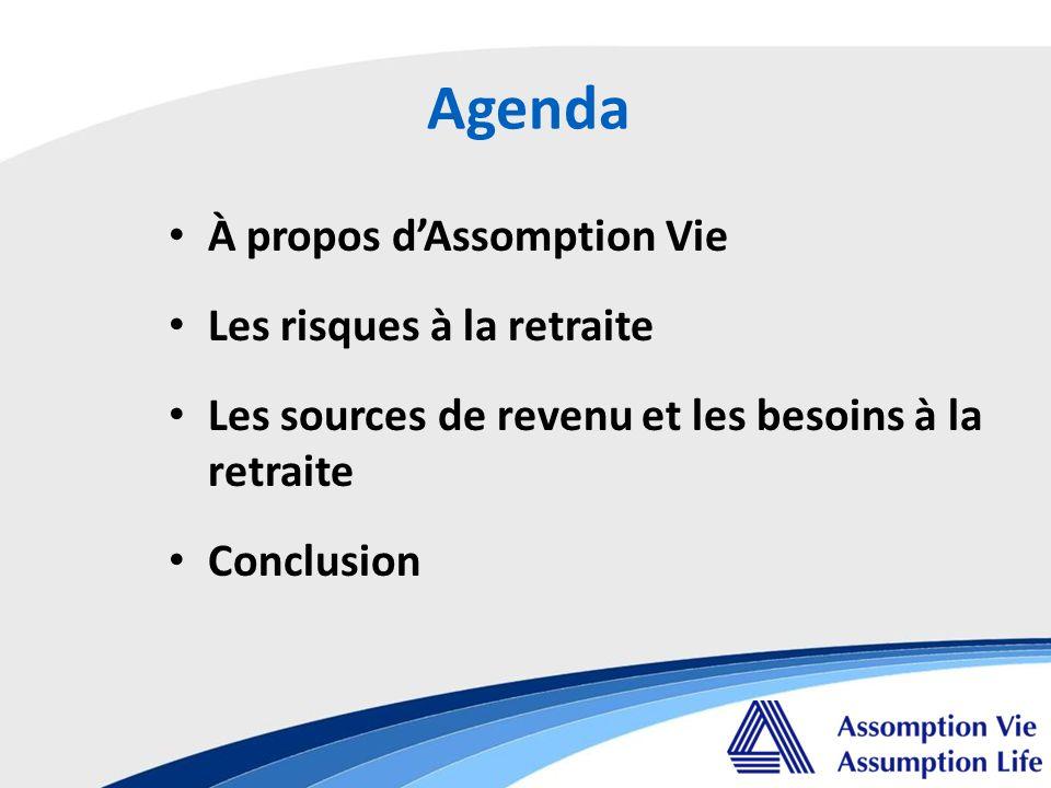 Questions.Carl Victor Gestionnaire des ventes, Services financiers Assomption Vie C.P.