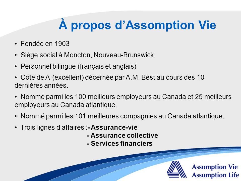À propos dAssomption Vie Fondée en 1903 Siège social à Moncton, Nouveau-Brunswick Personnel bilingue (français et anglais) Cote de A-(excellent) décernée par A.M.