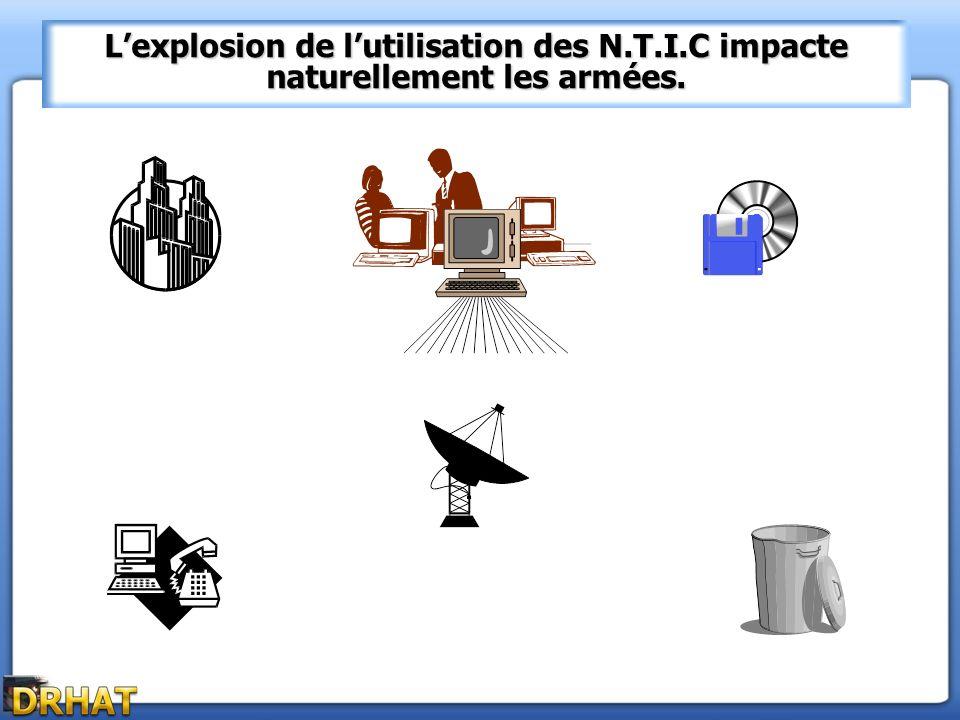 Lexplosion de lutilisation des N.T.I.C impacte naturellement les armées.