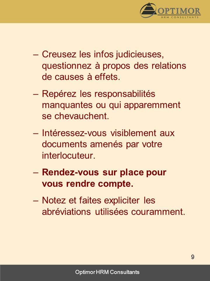Optimor HRM Consultants 9 –Creusez les infos judicieuses, questionnez à propos des relations de causes à effets. –Repérez les responsabilités manquant