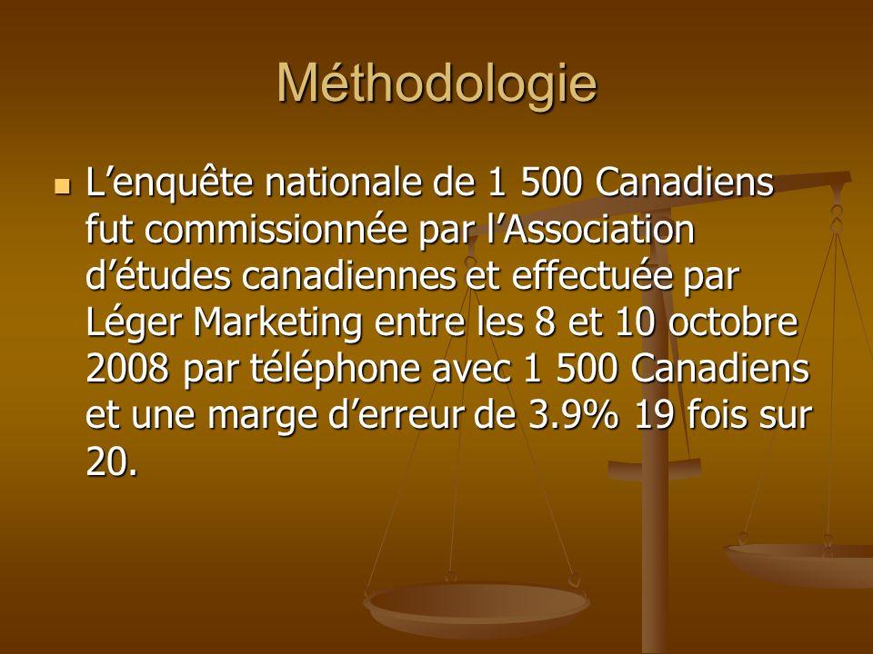 Méthodologie Lenquête nationale de 1 500 Canadiens fut commissionnée par lAssociation détudes canadiennes et effectuée par Léger Marketing entre les 8