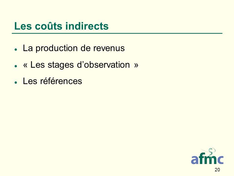 20 Les coûts indirects La production de revenus « Les stages dobservation » Les références