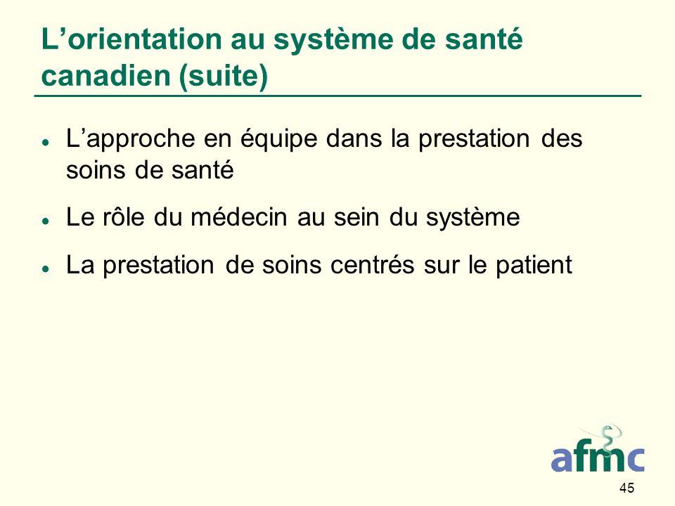 45 Lorientation au système de santé canadien (suite) Lapproche en équipe dans la prestation des soins de santé Le rôle du médecin au sein du système La prestation de soins centrés sur le patient